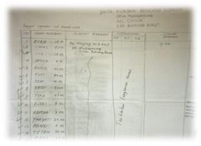 FOTO: Daftar nama-nam korban yang tertimbun Longsor Cililin. Sebanyak 3 orang belum ditemukan termasuk balita 4 bulan.